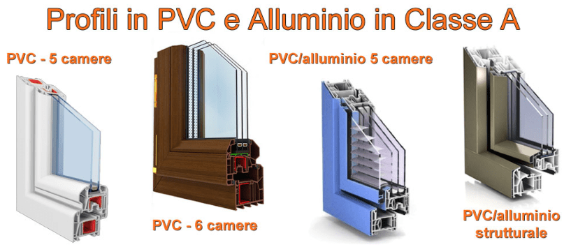 profili in pvc ed alluminio classe A
